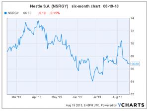 Nestle 08-19-13