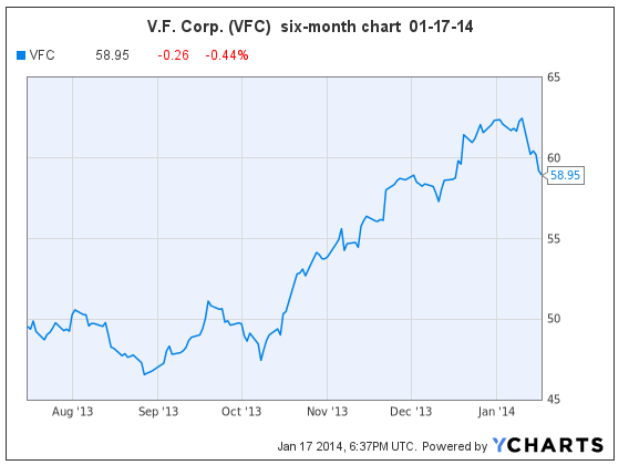 VFC 01-17-14