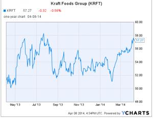 KRFT 04-08-14